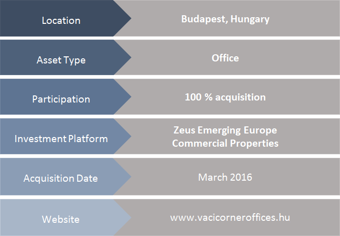 Vaci highlights | Zeus Capital Management, investment management company specializing in real estate investments in Europe, the Middle East and the United States