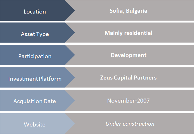 Montebello highlights | Zeus Capital Management, investment management company specializing in real estate investments in Europe, the Middle East and the United States